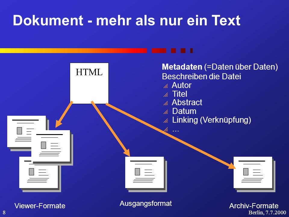 Dokument - signierbare Elemente Berlin, 7.7.200029 Ausgangsformat Viewer-FormateArchiv-Formate HTMLXML Metadaten Autor(en) Titel...