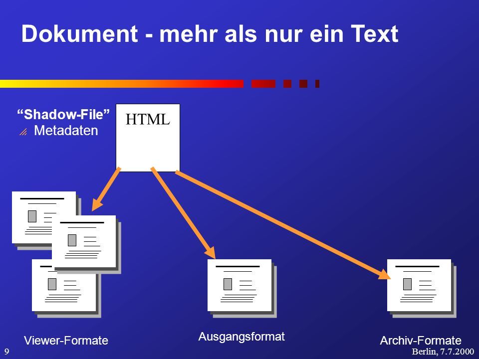 Stichwort: Metadaten Berlin, 7.7.200010 Wozu Metadaten: Beschreibung des Dokumentes automatisiert lesbar definierte Syntax definierte Semantik Dublin-Core vcard OAiMS...