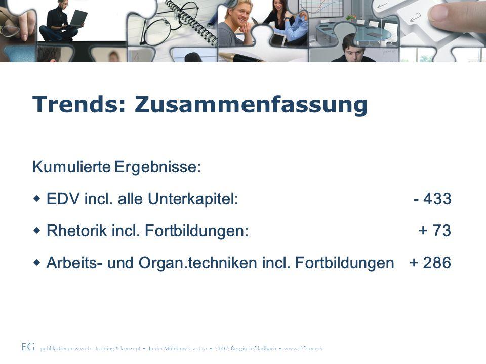 EG publikationen & web – training & konzept In der Mühlenwiese 11a 51465 Bergisch Gladbach www.EGcom.de Trends: Zusammenfassung Kumulierte Ergebnisse: EDV incl.