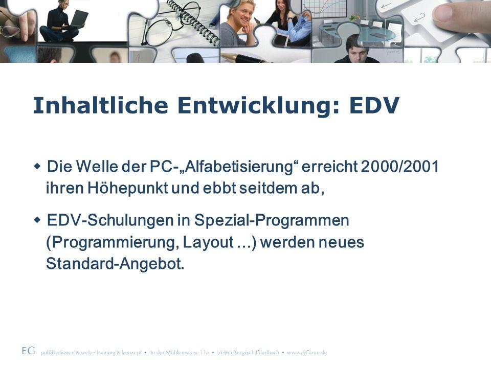 EG publikationen & web – training & konzept In der Mühlenwiese 11a 51465 Bergisch Gladbach www.EGcom.de Inhaltliche Entwicklung: EDV Die Welle der PC-Alfabetisierung erreicht 2000/2001 ihren Höhepunkt und ebbt seitdem ab, EDV-Schulungen in Spezial-Programmen (Programmierung, Layout...) werden neues Standard-Angebot.