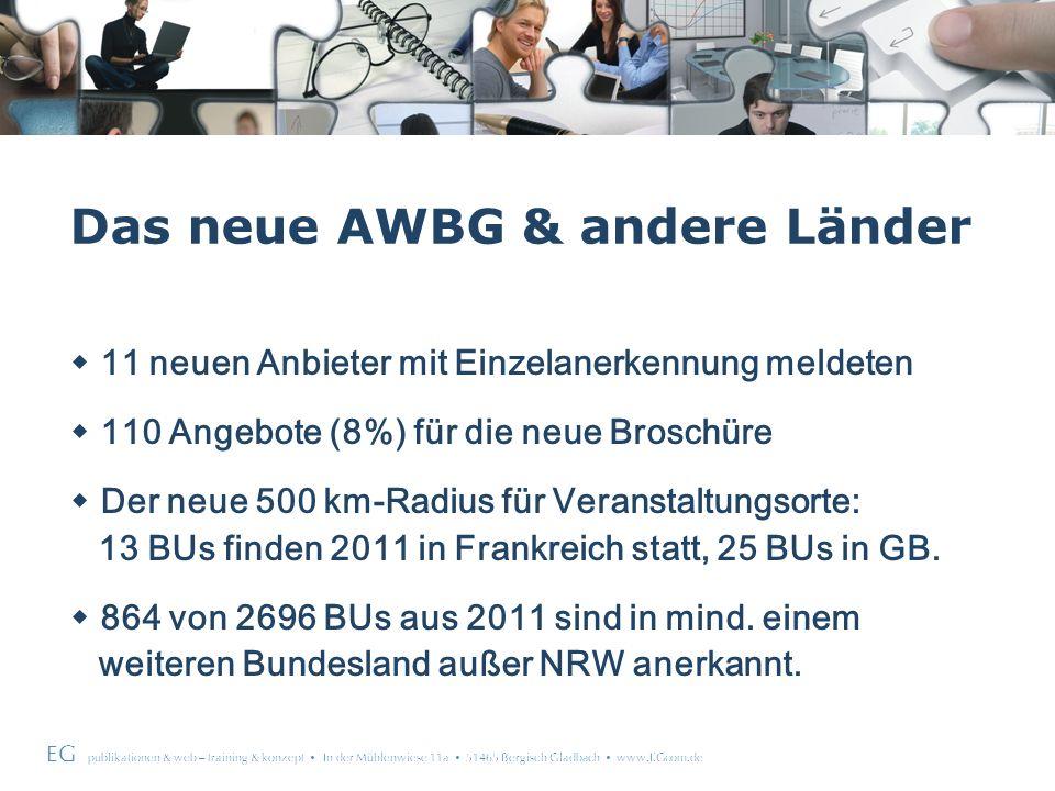 EG publikationen & web – training & konzept In der Mühlenwiese 11a 51465 Bergisch Gladbach www.EGcom.de Das neue AWBG & andere Länder 11 neuen Anbieter mit Einzelanerkennung meldeten 110 Angebote (8%) für die neue Broschüre Der neue 500 km-Radius für Veranstaltungsorte: 13 BUs finden 2011 in Frankreich statt, 25 BUs in GB.