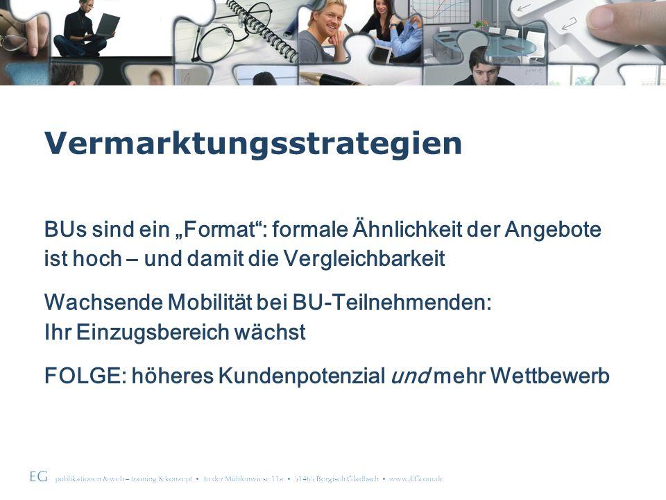 EG publikationen & web – training & konzept In der Mühlenwiese 11a 51465 Bergisch Gladbach www.EGcom.de Vermarktungsstrategien BUs sind ein Format: formale Ähnlichkeit der Angebote ist hoch – und damit die Vergleichbarkeit Wachsende Mobilität bei BU-Teilnehmenden: Ihr Einzugsbereich wächst FOLGE: höheres Kundenpotenzial und mehr Wettbewerb