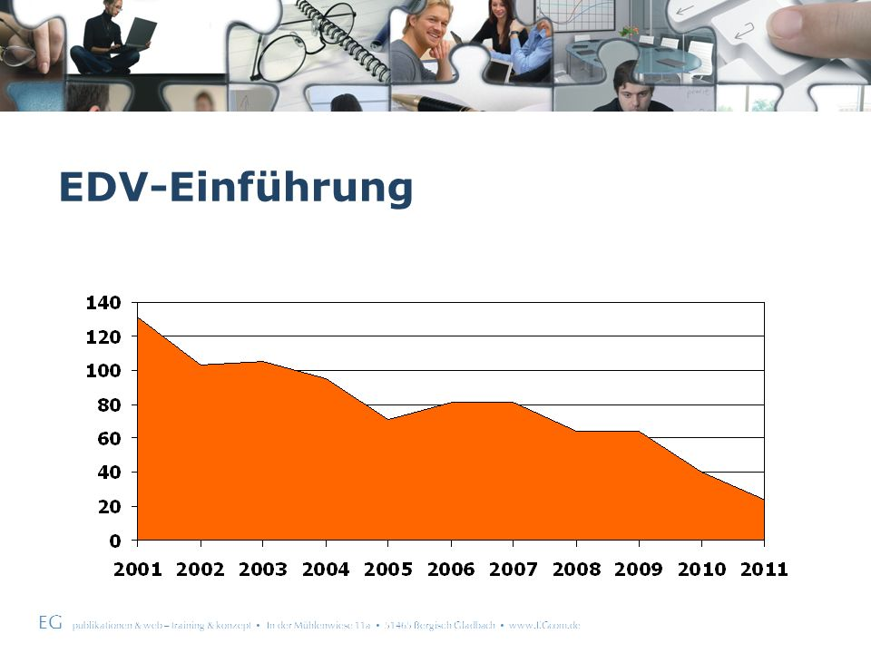 EG publikationen & web – training & konzept In der Mühlenwiese 11a 51465 Bergisch Gladbach www.EGcom.de EDV – alle Bereiche zusammen