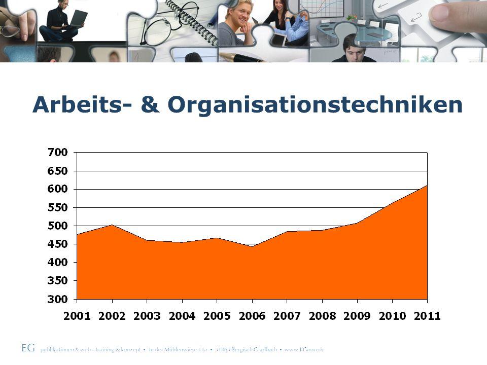 EG publikationen & web – training & konzept In der Mühlenwiese 11a 51465 Bergisch Gladbach www.EGcom.de Fortbildungen