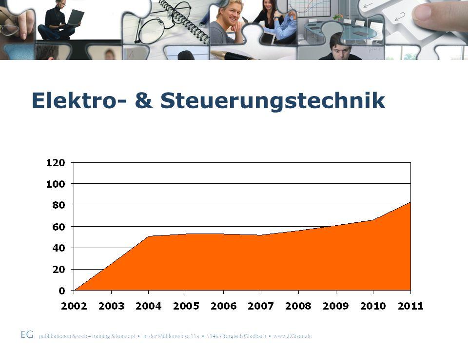 EG publikationen & web – training & konzept In der Mühlenwiese 11a 51465 Bergisch Gladbach www.EGcom.de Elektro- & Steuerungstechnik