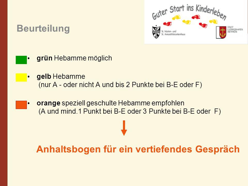 Beurteilung grün Hebamme möglich gelb Hebamme (nur A - oder nicht A und bis 2 Punkte bei B-E oder F) orange speziell geschulte Hebamme empfohlen (A un