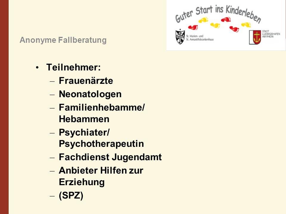 Anonyme Fallberatung Teilnehmer: – Frauenärzte – Neonatologen – Familienhebamme/ Hebammen – Psychiater/ Psychotherapeutin – Fachdienst Jugendamt – Anb