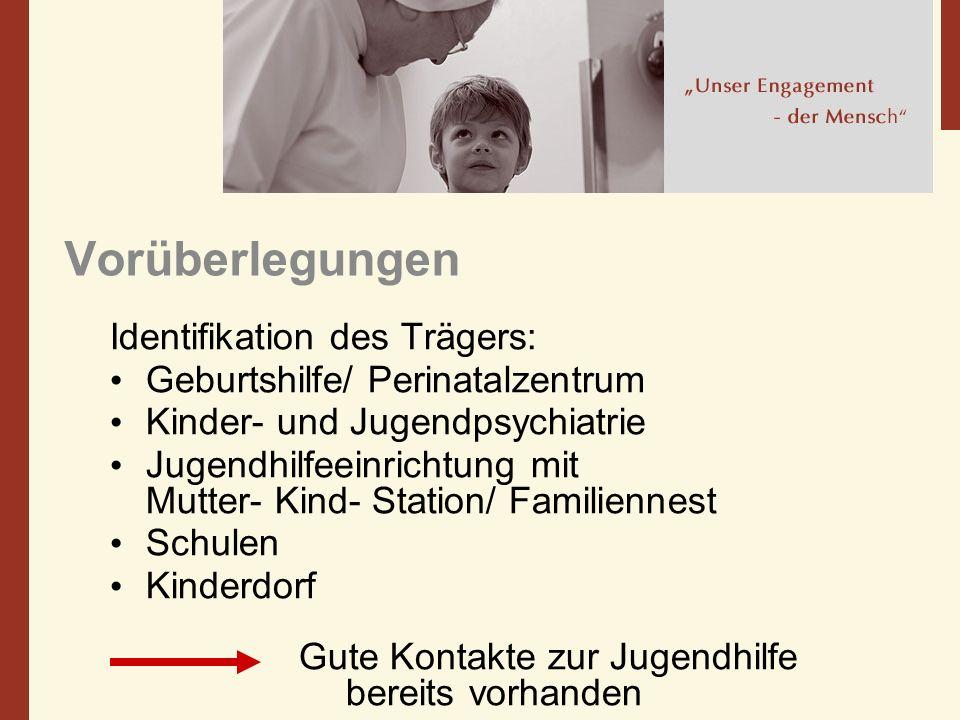 Vorüberlegungen Identifikation des Trägers: Geburtshilfe/ Perinatalzentrum Kinder- und Jugendpsychiatrie Jugendhilfeeinrichtung mit Mutter- Kind- Stat