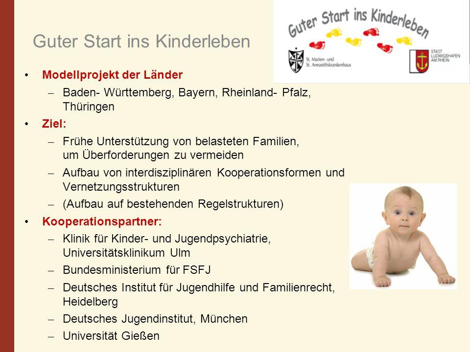 Guter Start ins Kinderleben Modellprojekt der Länder – Baden- Württemberg, Bayern, Rheinland- Pfalz, Thüringen Ziel: – Frühe Unterstützung von belaste
