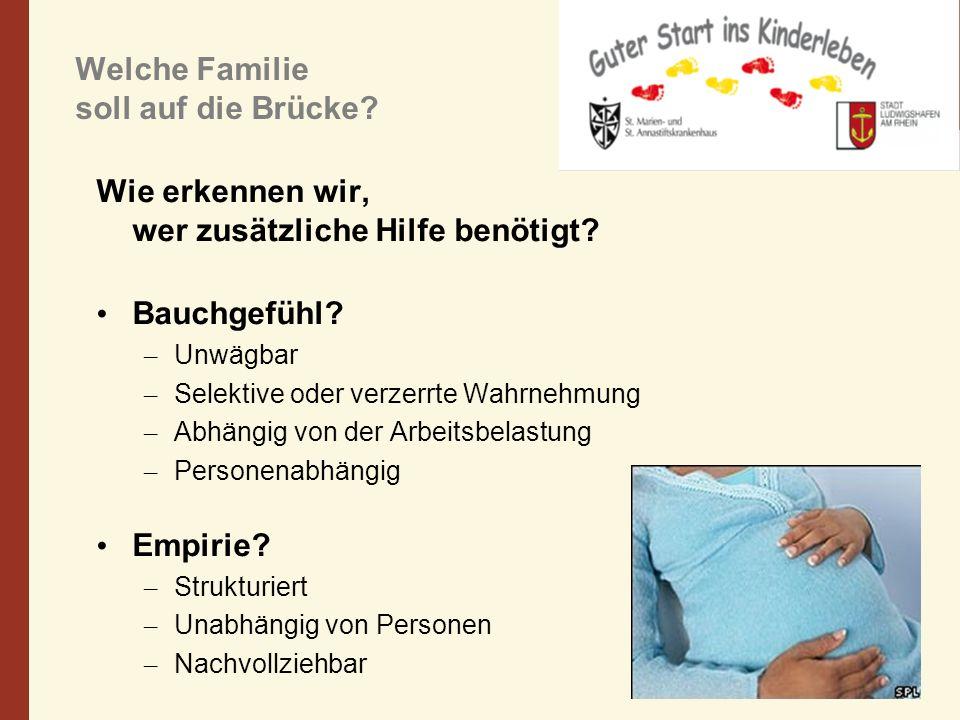 Welche Familie soll auf die Brücke? Wie erkennen wir, wer zusätzliche Hilfe benötigt? Bauchgefühl? – Unwägbar – Selektive oder verzerrte Wahrnehmung –