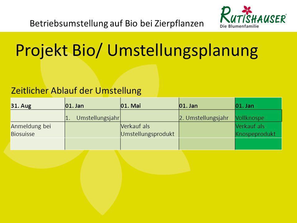 Betriebsumstellung auf Bio bei Zierpflanzen Projekt Bio/ Umstellungsplanung Zeitlicher Ablauf der Umstellung 31. Aug01. Jan01. Mai01. Jan 1.Umstellung