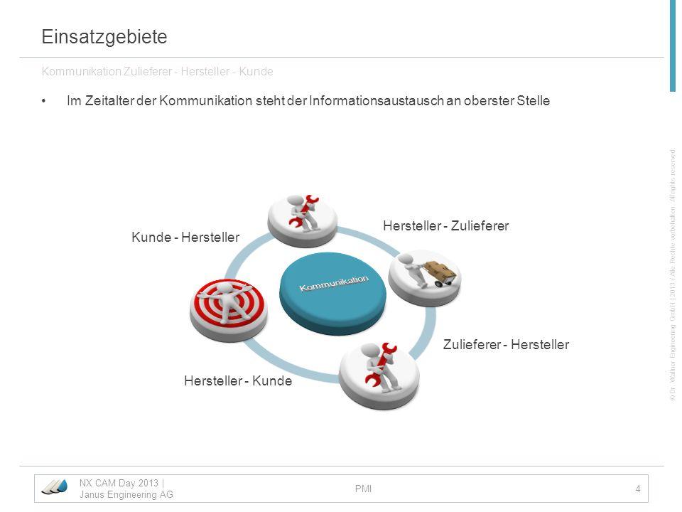 © Dr. Wallner Engineering GmbH | 2013 / Alle Rechte vorbehalten. All rights reserved. Einsatzgebiete Im Zeitalter der Kommunikation steht der Informat