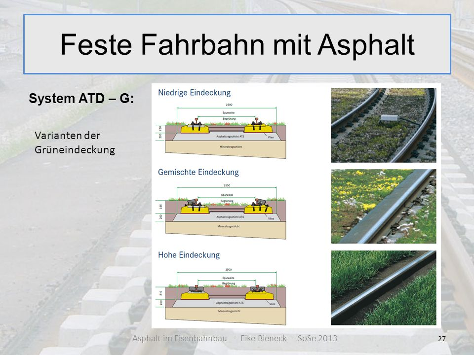 Feste Fahrbahn mit Asphalt System ATD – G: 27 Asphalt im Eisenbahnbau - Eike Bieneck - SoSe 2013 Varianten der Grüneindeckung