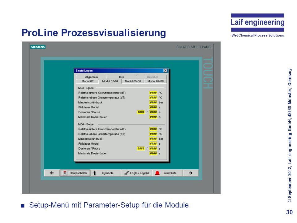 Wet Chemical Process Solutions ProLine Prozessvisualisierung 30 © September 2012, Laif engineering GmbH, 48165 Münster, Germany Setup-Menü mit Paramet