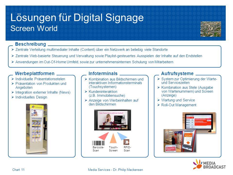 Media Services - Dr. Philip MackensenChart 11 Lösungen für Digital Signage Screen World Zentrale Verteilung multimedialer Inhalte (Content) über ein N