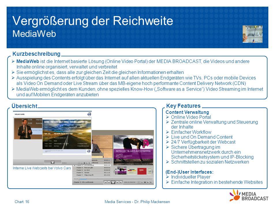 Vergrößerung der Reichweite MediaWeb Media Services - Dr. Philip MackensenChart 16 MediaWeb ist die Internet basierte Lösung (Online Video Portal) der