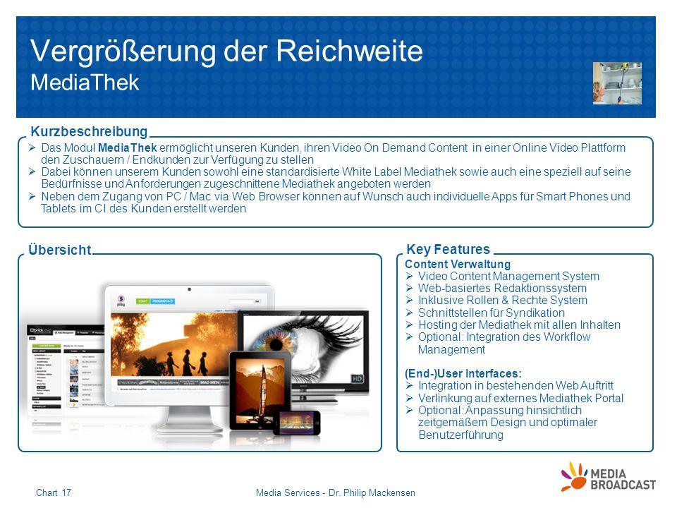 Vergrößerung der Reichweite MediaThek Media Services - Dr. Philip MackensenChart 17 Das Modul MediaThek ermöglicht unseren Kunden, ihren Video On Dema