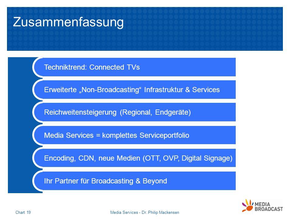 Zusammenfassung Media Services - Dr. Philip MackensenChart 19 Techniktrend: Connected TVs Erweiterte Non-Broadcasting Infrastruktur & Services Reichwe