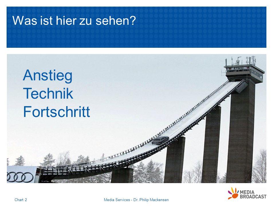 Vergrößerung der Reichweite Hybrid Interactive TV (Rinnert / Kleinbauer) Media Services - Dr.