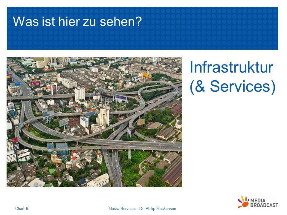 Was ist hier zu sehen? Media Services - Dr. Philip MackensenChart 6 Infrastruktur (& Services)