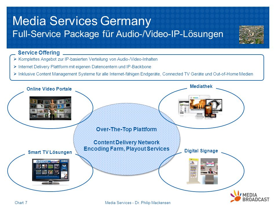 Media Services Germany Full-Service Package für Audio-/Video-IP-Lösungen Media Services - Dr. Philip MackensenChart 7 Over-The-Top Plattform Content D