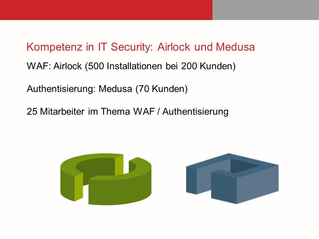 Kompetenz in IT Security: Airlock und Medusa WAF: Airlock (500 Installationen bei 200 Kunden) Authentisierung: Medusa (70 Kunden) 25 Mitarbeiter im Th