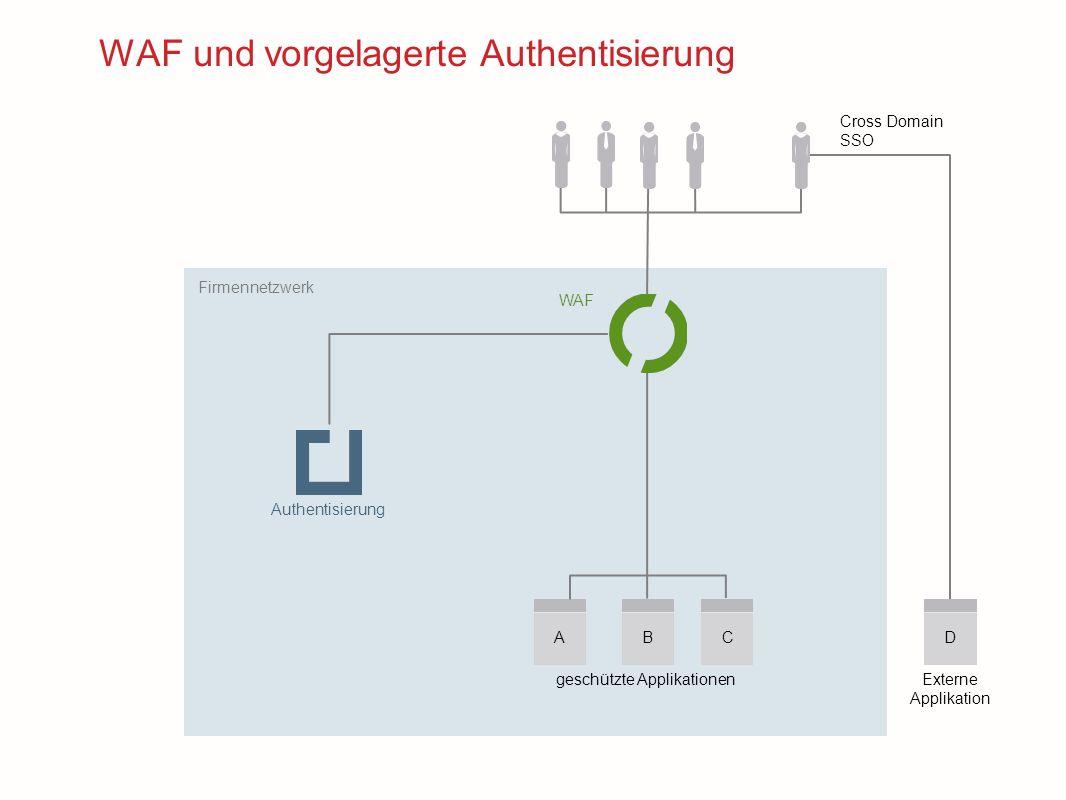 WAF Authentisierung geschützte ApplikationenExterne Applikation Cross Domain SSO Firmennetzwerk ABCD WAF und vorgelagerte Authentisierung