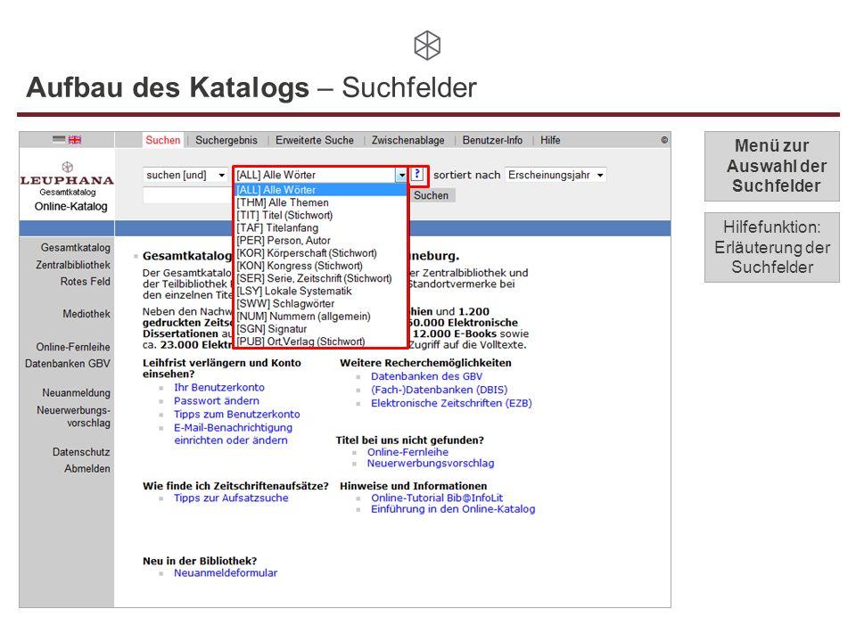 Aufbau des Katalogs – Suchfelder Menü zur Auswahl der Suchfelder Hilfefunktion: Erläuterung der Suchfelder