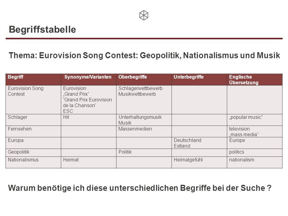Begriffstabelle Begriff Synonyme/VariantenOberbegriffeUnterbegriffeEnglische Übersetzung Eurovision Song Contest Eurovision Grand Prix Grand Prix Euro