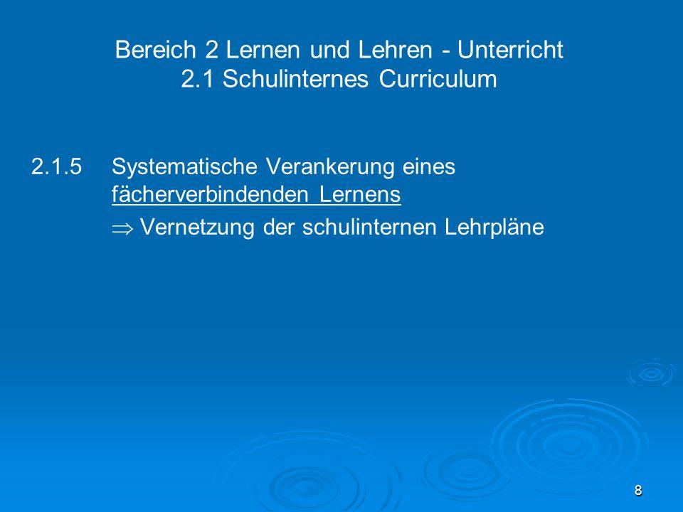 2.1.5 Systematische Verankerung eines fächerverbindenden Lernens Vernetzung der schulinternen Lehrpläne 8 Bereich 2 Lernen und Lehren - Unterricht 2.1
