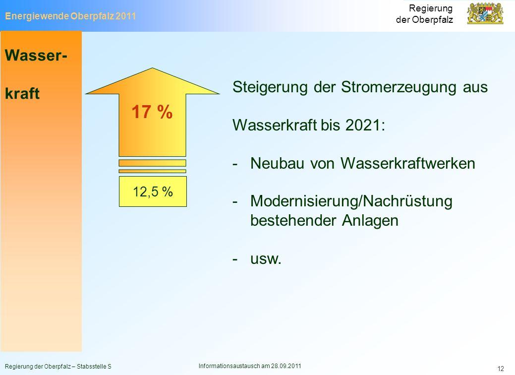 Energiewende Oberpfalz 2011 Regierung der Oberpfalz Regierung der Oberpfalz – Stabsstelle S Informationsaustausch am 28.09.2011 12 Steigerung der Stro