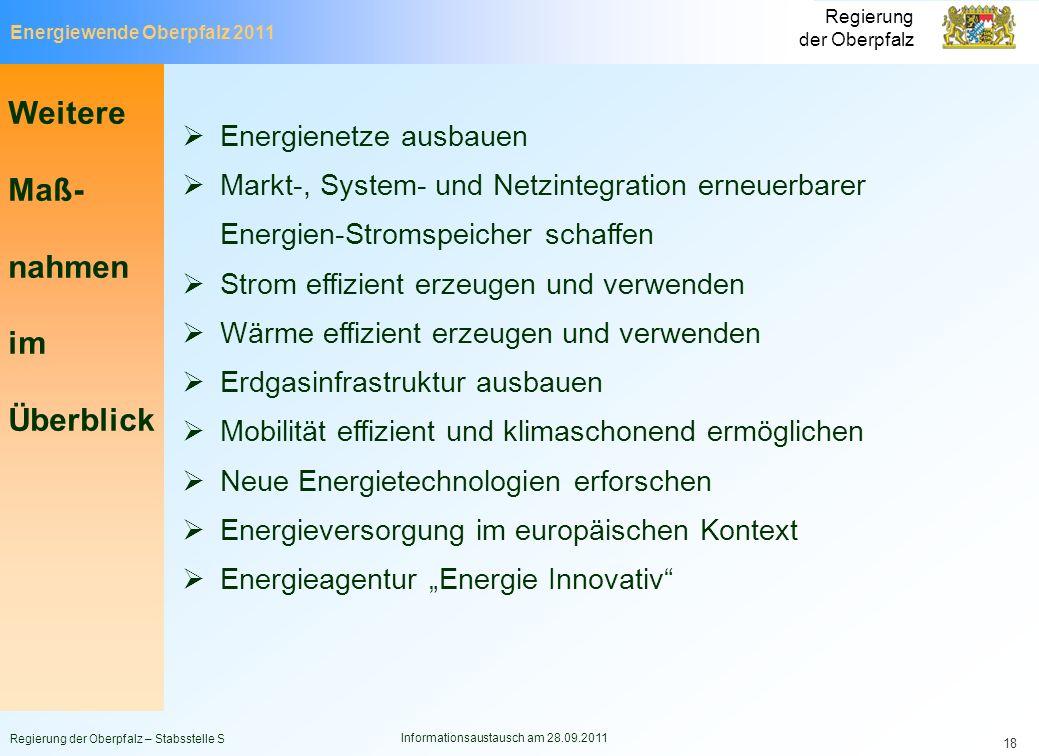 Energiewende Oberpfalz 2011 Regierung der Oberpfalz Regierung der Oberpfalz – Stabsstelle S Informationsaustausch am 28.09.2011 18 Energienetze ausbau
