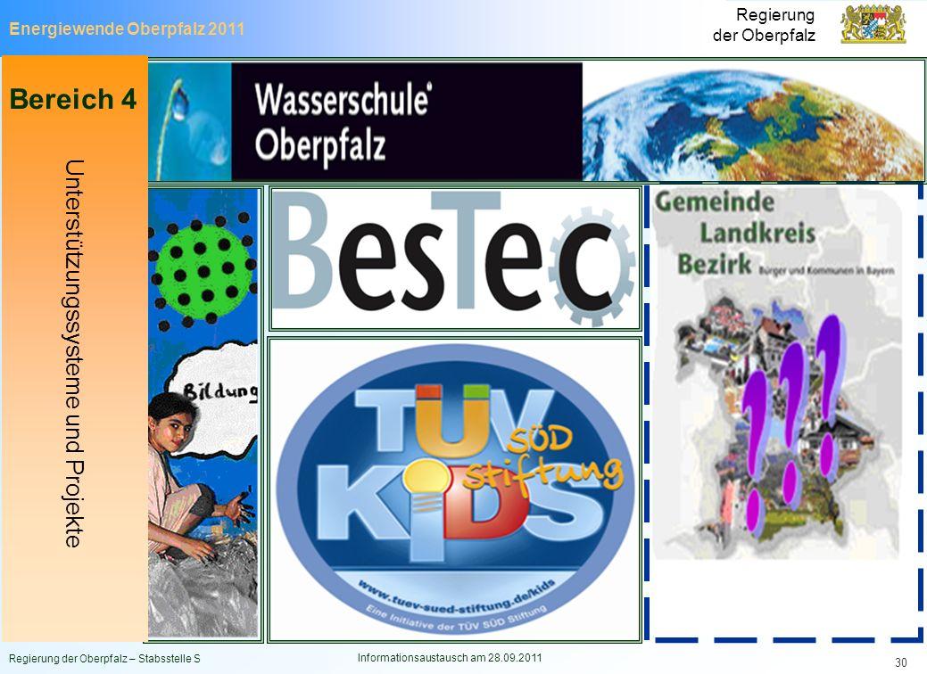 Energiewende Oberpfalz 2011 Regierung der Oberpfalz Regierung der Oberpfalz – Stabsstelle S Informationsaustausch am 28.09.2011 30 Bereich 4 Unterstüt