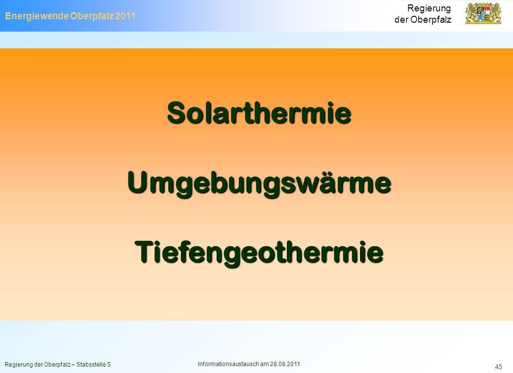 Energiewende Oberpfalz 2011 Regierung der Oberpfalz Regierung der Oberpfalz – Stabsstelle S Informationsaustausch am 28.09.2011 45 SolarthermieUmgebun