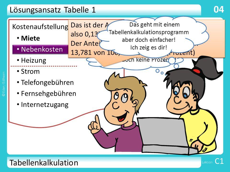 Tabellenkalkulation C1 04 Kostenaufstellung für Wohnung Nebenkosten Miete Lösungsansatz Tabelle 1 Der prozentuale Anteil wird so berechnet: Anteil = W