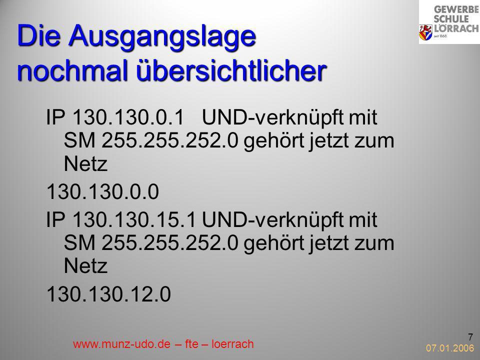 07.01.2006 7 Die Ausgangslage nochmal übersichtlicher IP 130.130.0.1 UND-verknüpft mit SM 255.255.252.0 gehört jetzt zum Netz 130.130.0.0 IP 130.130.1