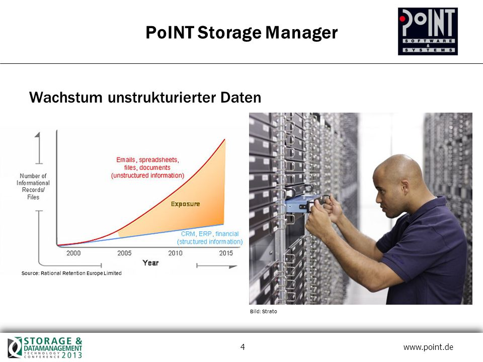 4 www.point.de Wachstum unstrukturierter Daten PoINT Storage Manager Bild: Strato Source: Rational Retention Europe Limited