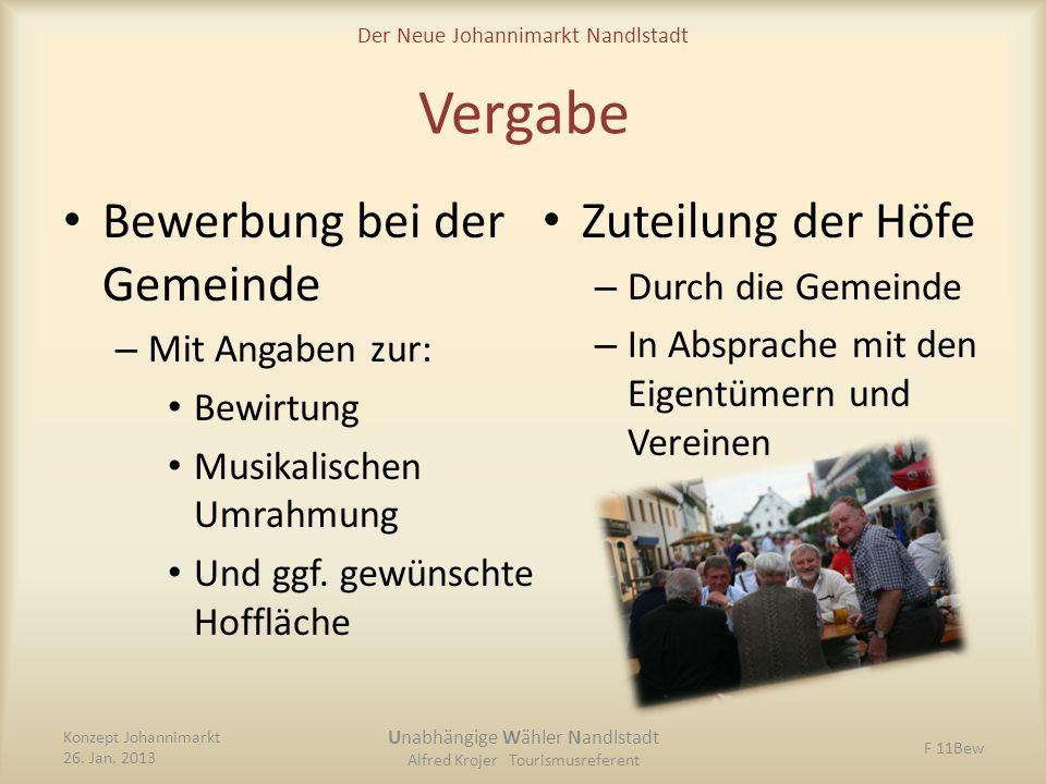 Der Neue Johannimarkt Nandlstadt Vergabe Bewerbung bei der Gemeinde – Mit Angaben zur: Bewirtung Musikalischen Umrahmung Und ggf. gewünschte Hoffläche