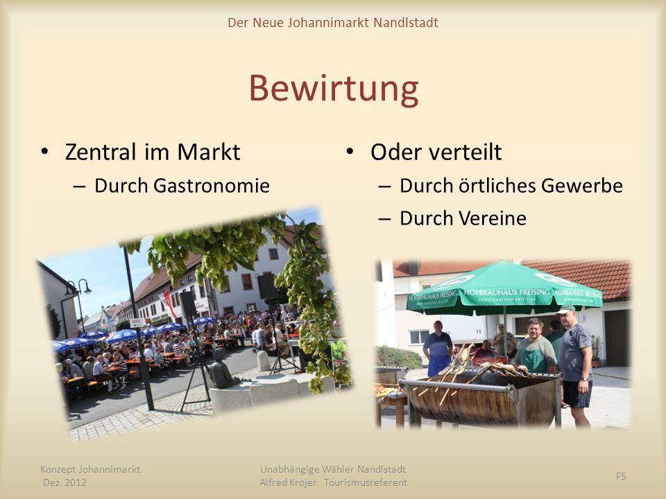 Der Neue Johannimarkt Nandlstadt Festausschuss Konstruktive Diskussion im Festausschuss Ausdehnen auf zwei Tage – Samstag ab ca.