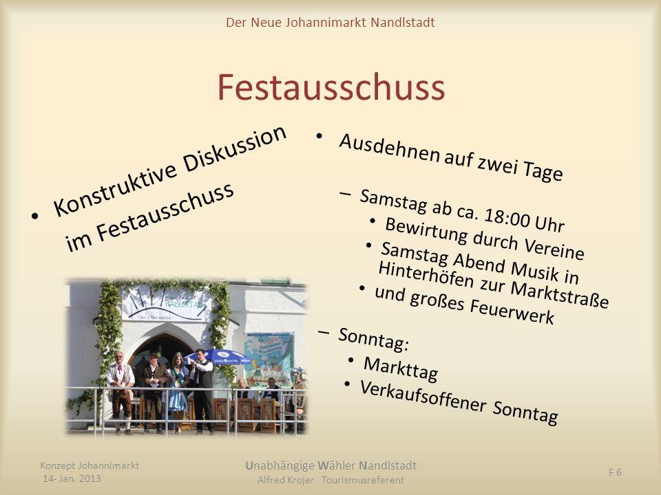 Der Neue Johannimarkt Nandlstadt Festausschuss Konstruktive Diskussion im Festausschuss Ausdehnen auf zwei Tage – Samstag ab ca. 18:00 Uhr Bewirtung d