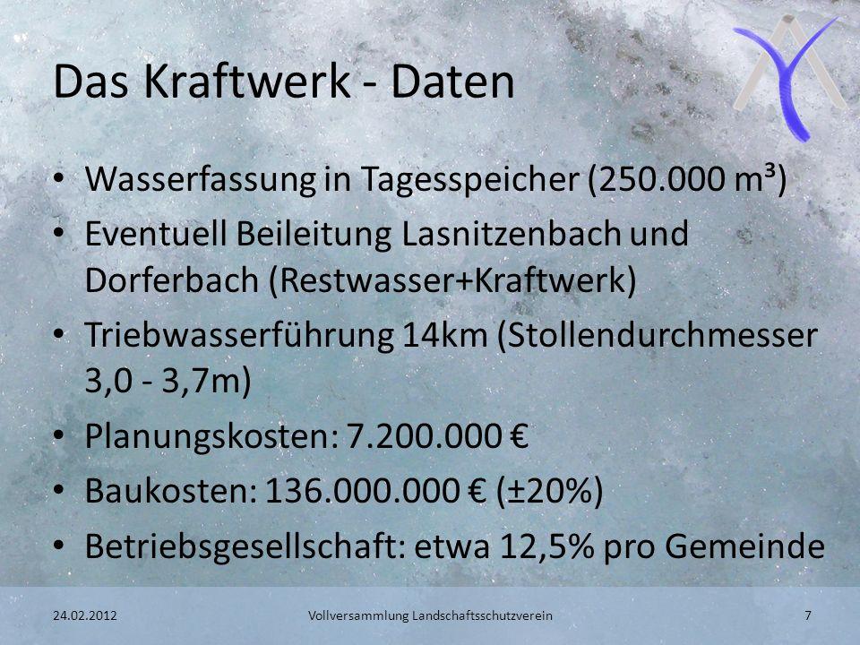 24.02.2012 Vollversammlung Landschaftsschutzverein 7 Das Kraftwerk - Daten Wasserfassung in Tagesspeicher (250.000 m³) Eventuell Beileitung Lasnitzenbach und Dorferbach (Restwasser+Kraftwerk) Triebwasserführung 14km (Stollendurchmesser 3,0 - 3,7m) Planungskosten: 7.200.000 Baukosten: 136.000.000 (±20%) Betriebsgesellschaft: etwa 12,5% pro Gemeinde