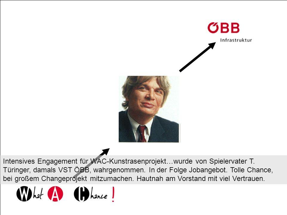 Intensives Engagement für WAC-Kunstrasenprojekt…wurde von Spielervater T. Türinger, damals VST ÖBB, wahrgenommen. In der Folge Jobangebot. Tolle Chanc