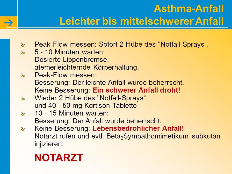 Asthma-Anfall Leichter bis mittelschwerer Anfall Peak-Flow messen: Sofort 2 Hübe des