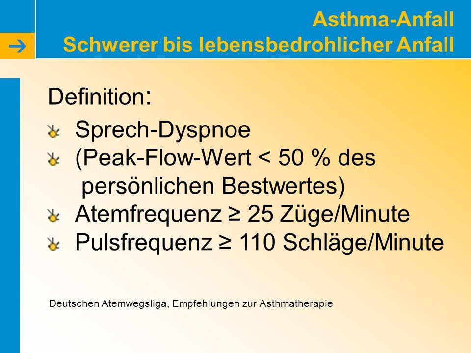 Asthma-Anfall Schwerer bis lebensbedrohlicher Anfall Sprech-Dyspnoe (Peak-Flow-Wert < 50 % des persönlichen Bestwertes) Atemfrequenz 25 Züge/Minute Pu