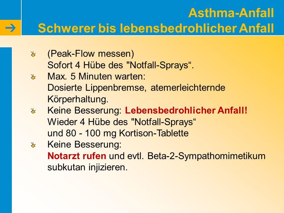 Asthma-Anfall Schwerer bis lebensbedrohlicher Anfall (Peak-Flow messen) Sofort 4 Hübe des