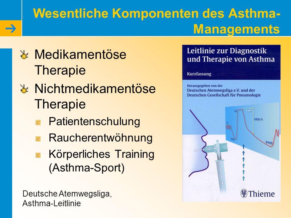 Wesentliche Komponenten des Asthma- Managements Medikamentöse Therapie Nichtmedikamentöse Therapie Patientenschulung Raucherentwöhnung Körperliches Tr