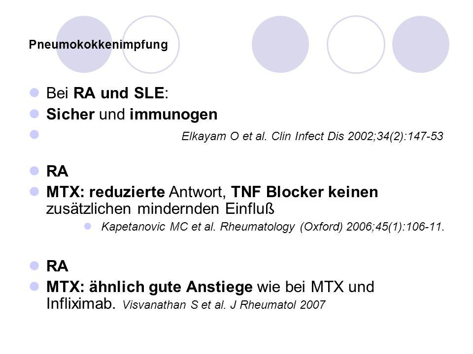 Pneumokokkenimpfung Bei RA und SLE: Sicher und immunogen Elkayam O et al. Clin Infect Dis 2002;34(2):147-53 RA MTX: reduzierte Antwort, TNF Blocker ke