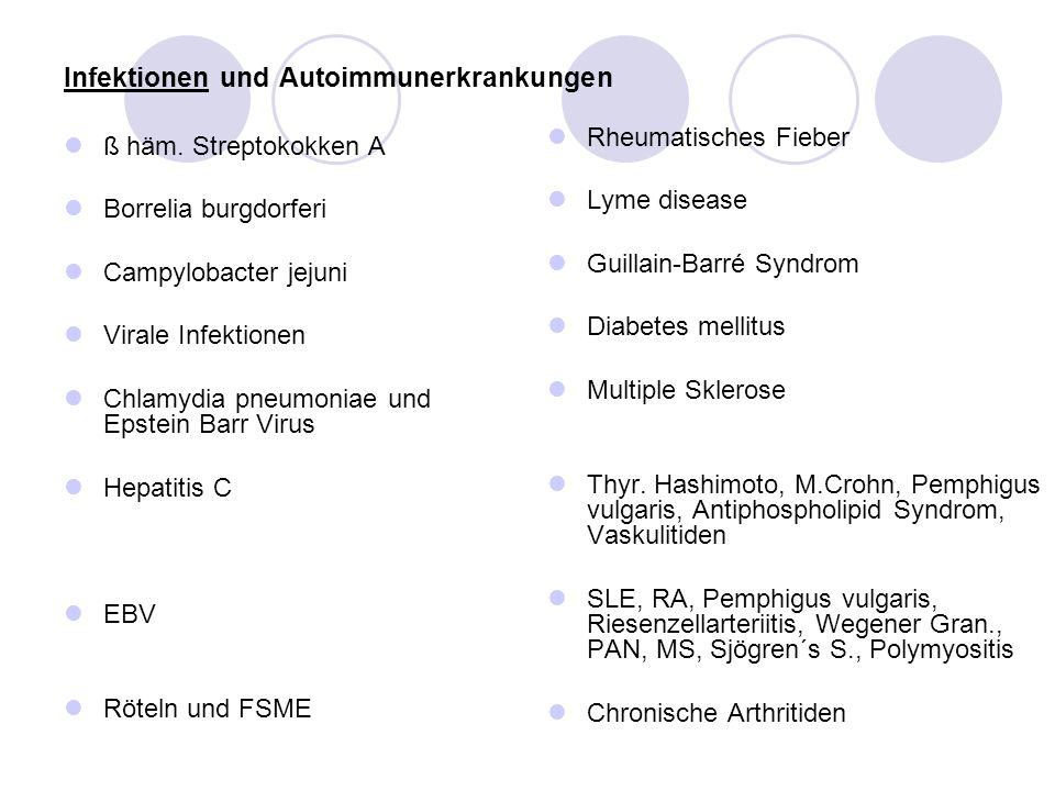 Impfungen und Autoimmunerkrankungen Hepatitis B Hepatitis B oder Adjuvantien Swine flu H1N1 1976/77 Influenza Impfung Meningokokkenimpfung Papillomavirusimpfung Kein Beweis SLE RA, Opticusneuritis, SLE, Alopezie, MS, Vaskulitis GBS etwas weniger als 1/100.000.