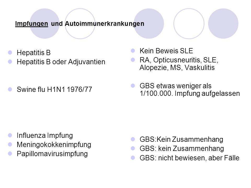 Impfungen und Autoimmunerkrankungen Hepatitis B Hepatitis B oder Adjuvantien Swine flu H1N1 1976/77 Influenza Impfung Meningokokkenimpfung Papillomavi