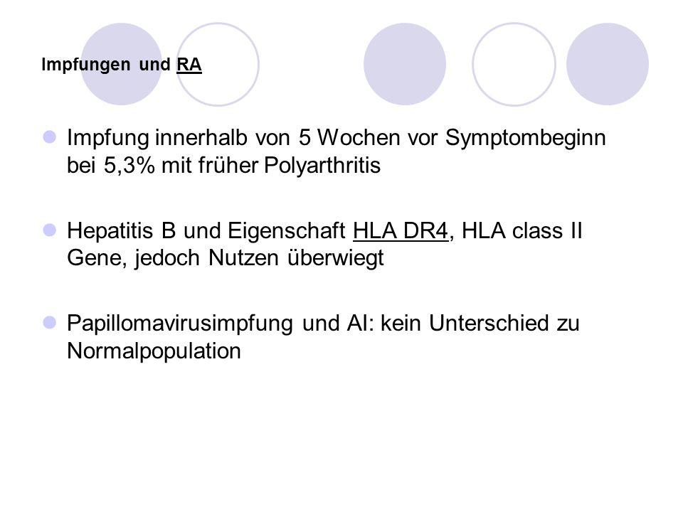 Impfungen und RA Impfung innerhalb von 5 Wochen vor Symptombeginn bei 5,3% mit früher Polyarthritis Hepatitis B und Eigenschaft HLA DR4, HLA class II